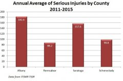 Serious Injury Crash Statistics.JPG